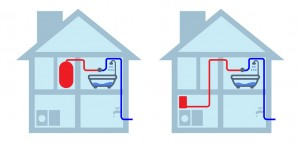 High Pressure Plumbing Systems
