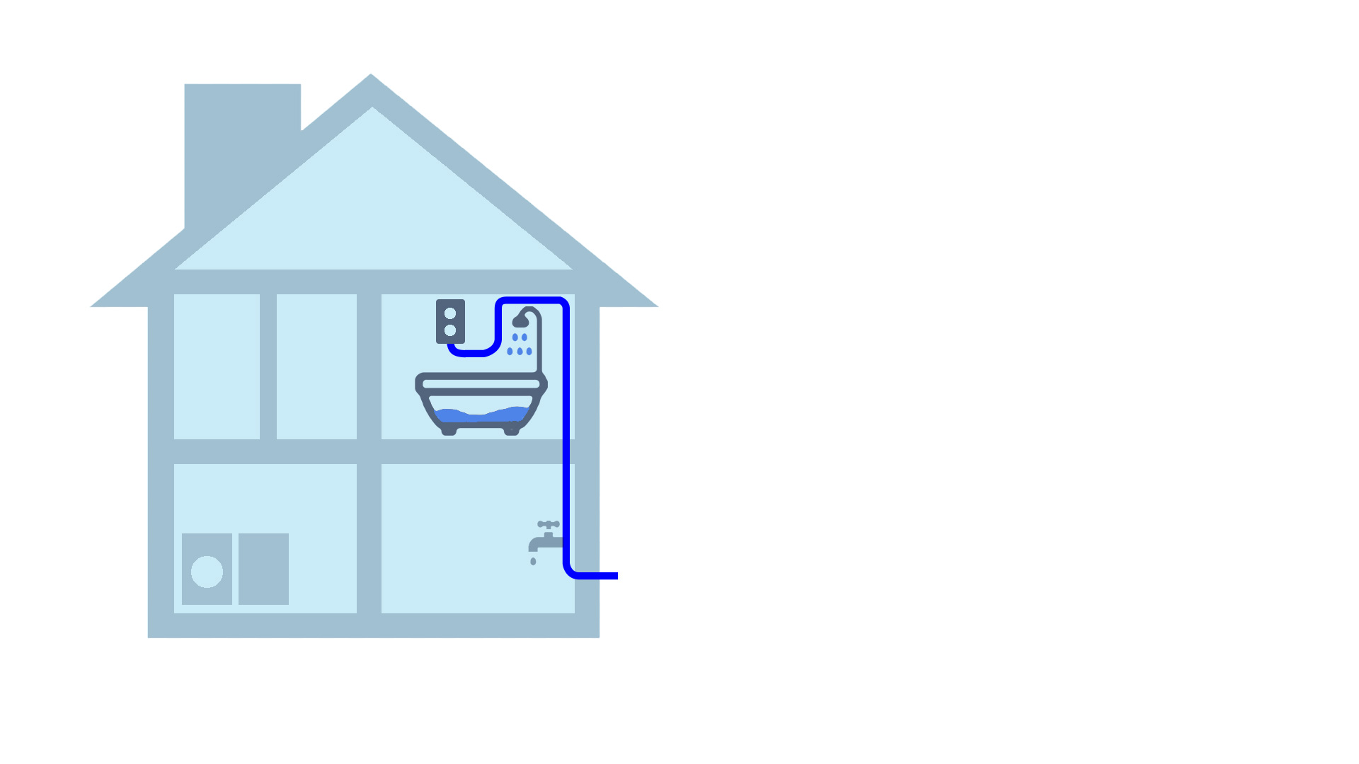 Water System Identification - A Simple Guide - Showers To You