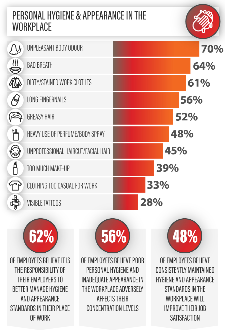 hygiene-workplace-infographic