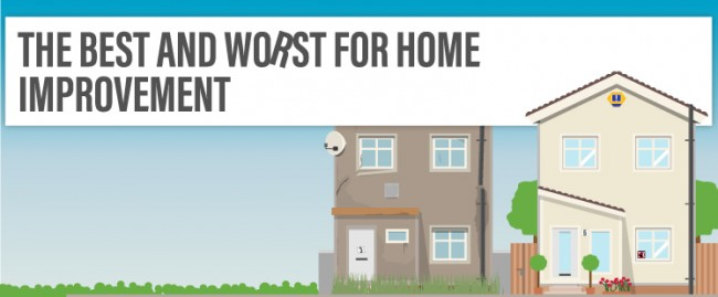 best-and-worst-home-improvement
