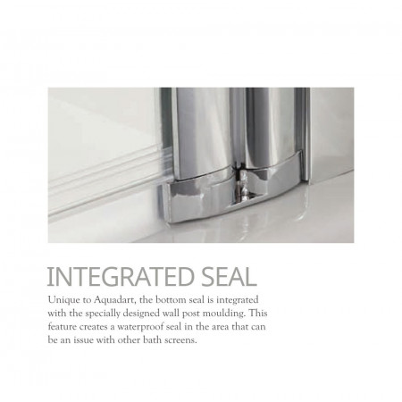 Aquadart Venturi 6 Sail 800mm Bath Screen