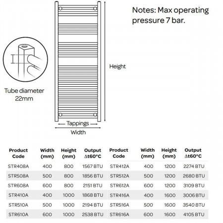 Kartell K-Rail Anthracite 22mm Straight Heated Towel Rails Data Sheet