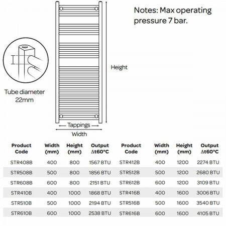 Kartell K-Rail Black 22mm Straight Towel Rail Data Sheet