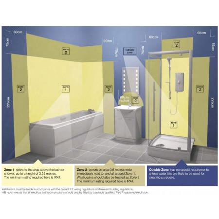 HIB White Fire Rated Showerlight 5640
