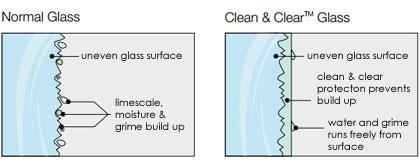 8mm Wetroom 900mm Safety Glass Shower Panel